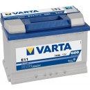 Varta Blue 72 Ah
